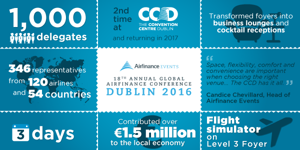 Infographic Airfinance